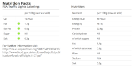 chicken_nutritional_value